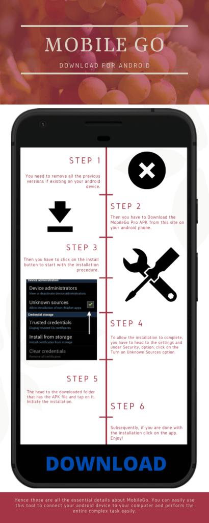 mobilego infographic