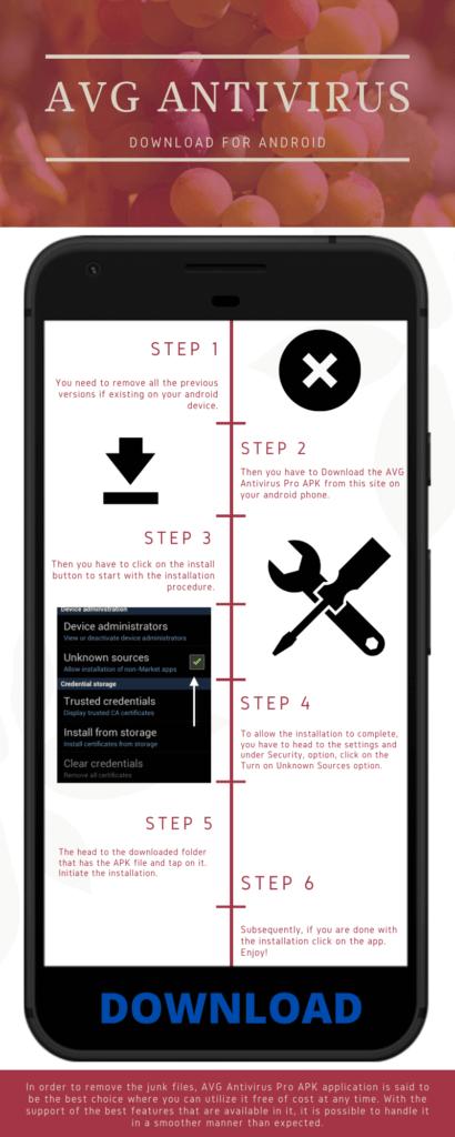 avg antivirus infographics