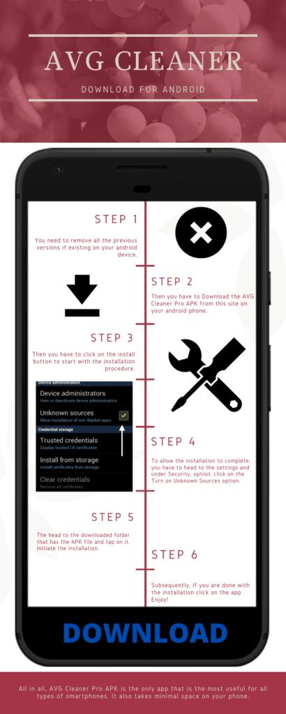 avg cleaner infographic